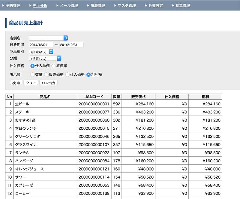 飲食店専用ソフトBeSHOKU「商品別売上集計」管理画面
